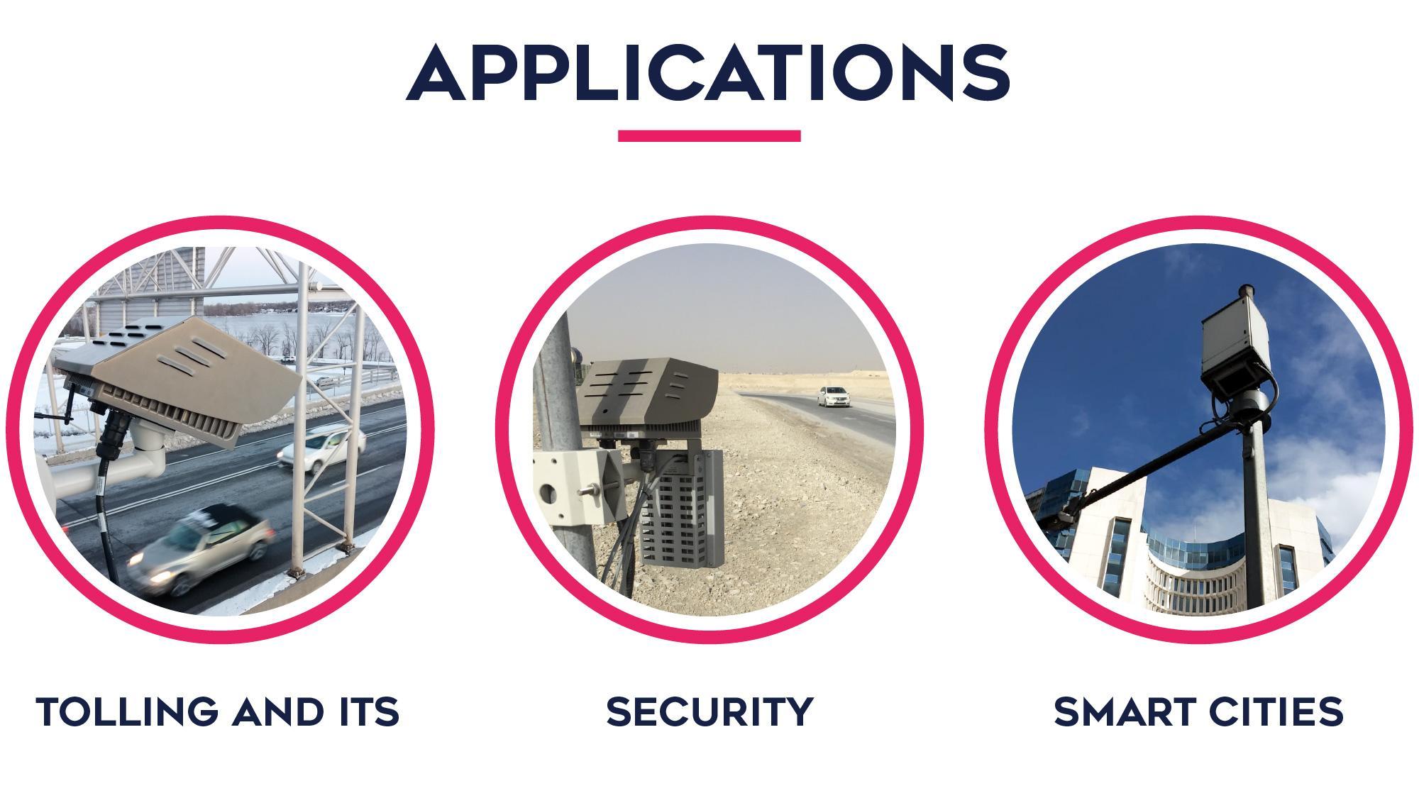 Survision Visipak LPR Camera Applications